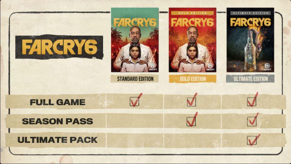 بازی FARCRY 6 نقد و بررسی و خرید